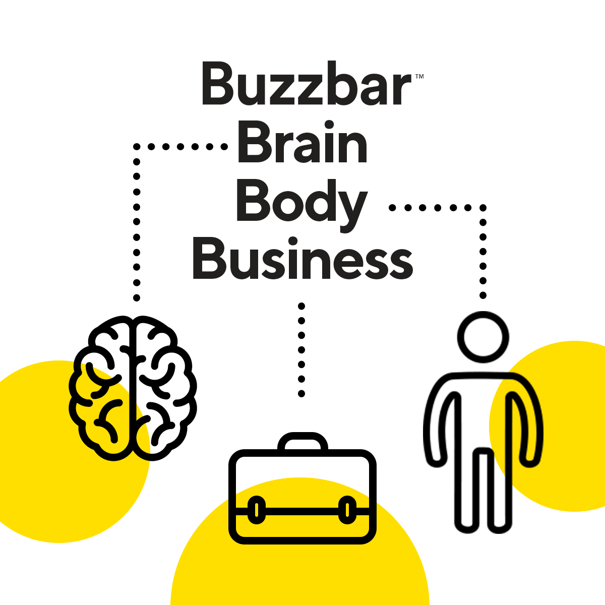 Introducing... 'Brain, Body And Business'